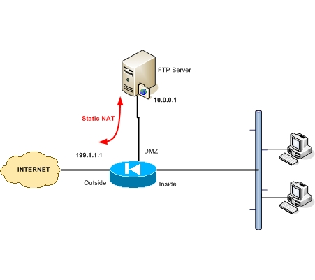 cisco-asa-dmz-access-with-time-based-acl.jpg