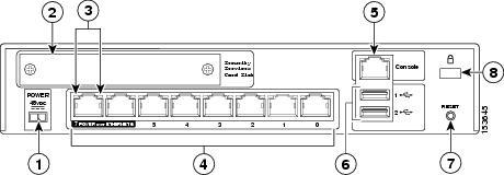 Cisco asa 5505 network port interfaces