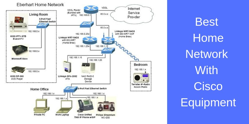 home networking with cisco equipment