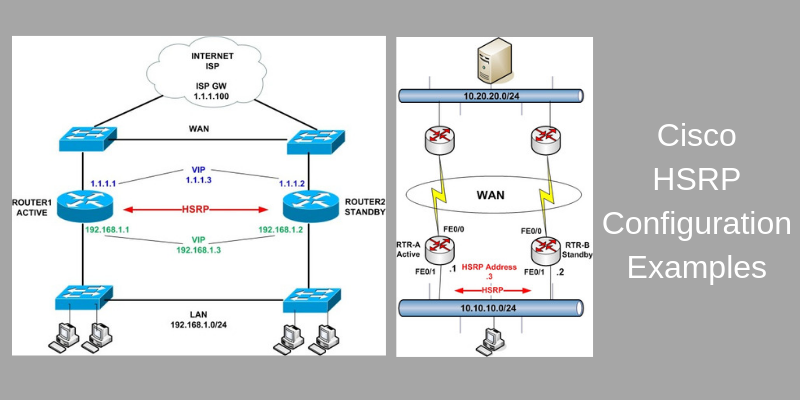Cisco Router Hsrp Configuration Two Examples