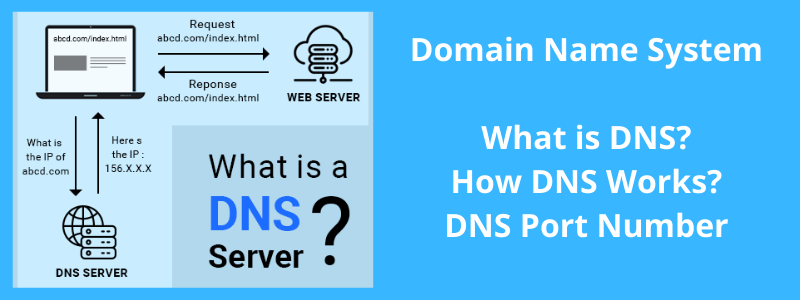 guide about domain name system