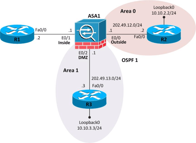 configuring cisco asa ospf