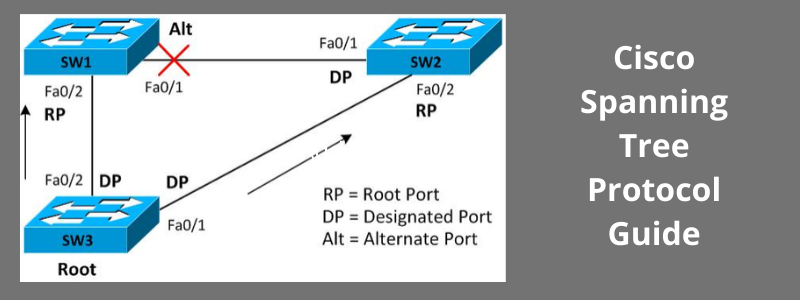 guide on cisco stp