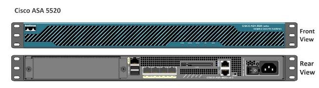 My Tutorials: Site-to-Site IPSEC VPN Between Two Cisco ASA