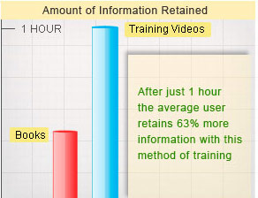 books-vs-video-training