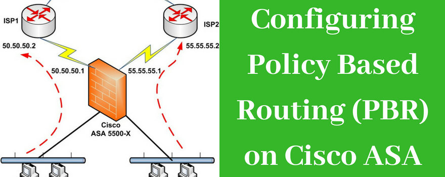 How to Configure Policy Based Routing (PBR) on Cisco ASA Firewall