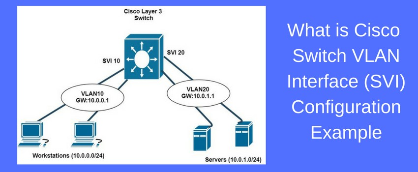cisco svi