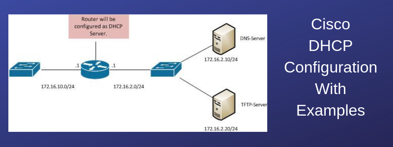 Cisco DHCP Configuration With Examples - Cisco Router Vpn Client Configuration Example