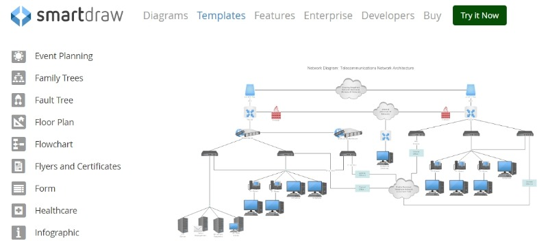 create a network diagram 15 best network diagram software   topology mapper tools  free paid  create a network diagram that shows the sequence and dependent relationships of all the activities 15 best network diagram software