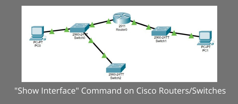 cisco commands explained