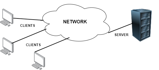 client-server-model