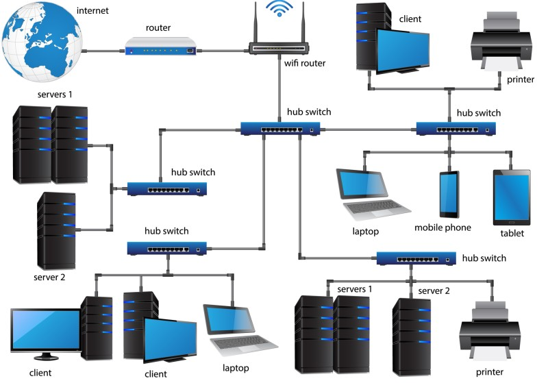 network simulation tools